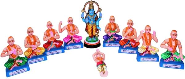 Nava Bhakti